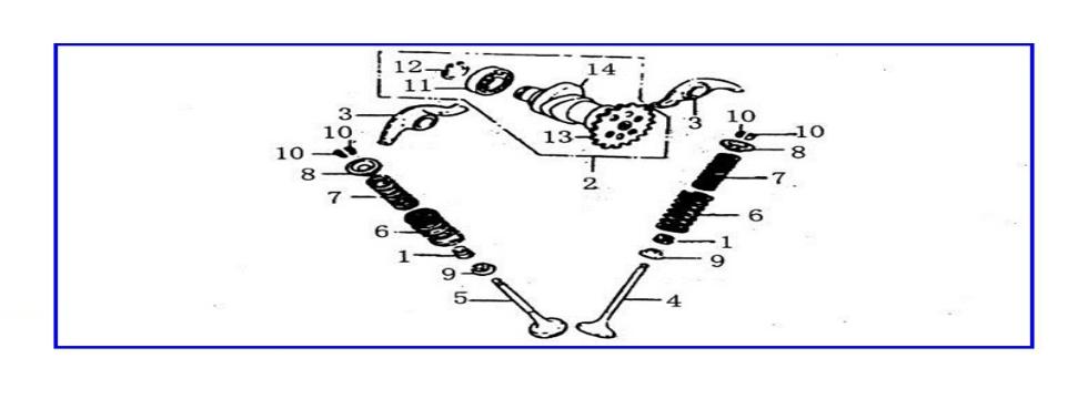 E6 VALVE SYSTEM
