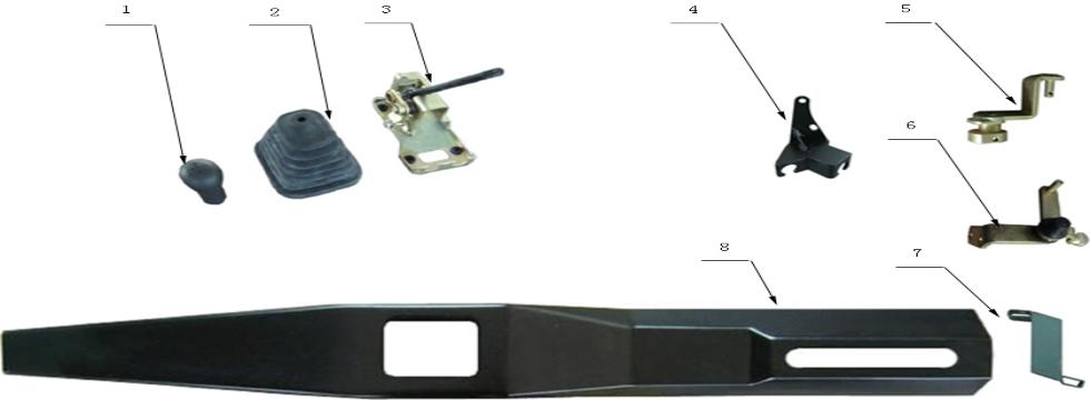 F10 Shift System