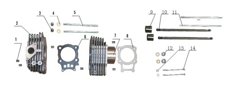 E3 Cylinder Assembly