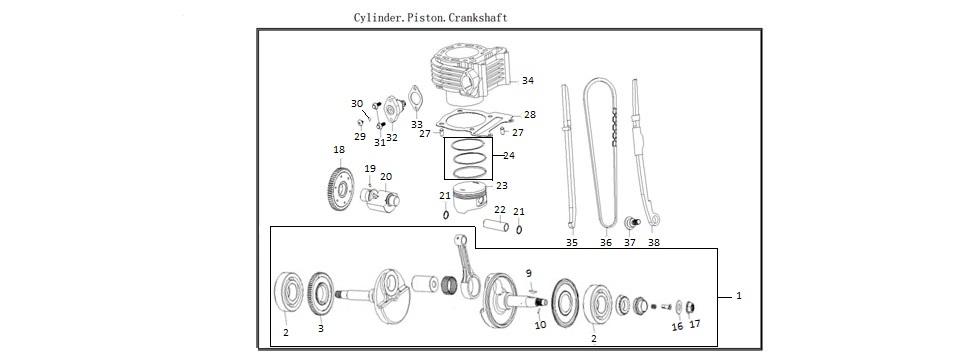 E3 Cylinder & Piston
